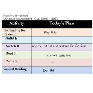 pig-sits_guided-reading-2