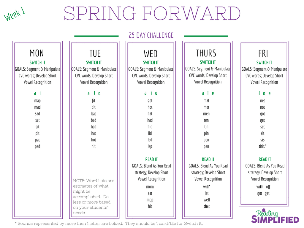 spring forward 25 day challenge