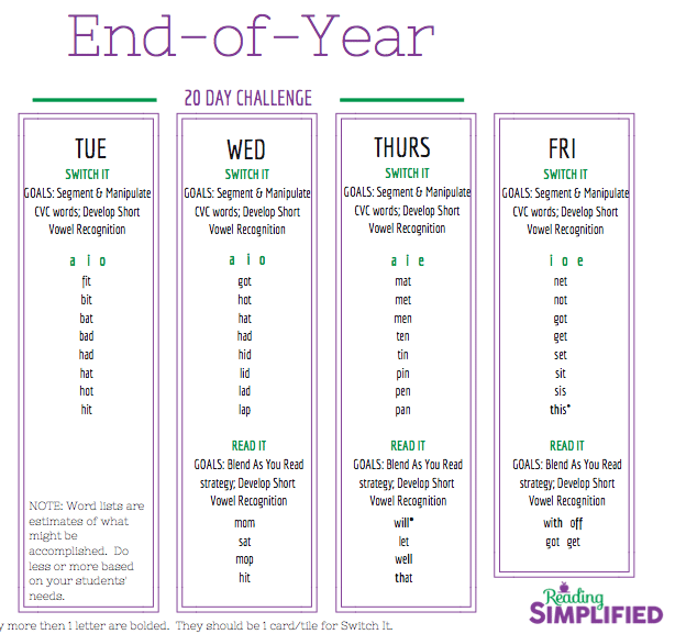 end of year lesson plans