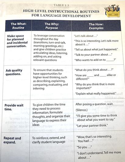 Shifting the Balance_comprehension strategies pg 1